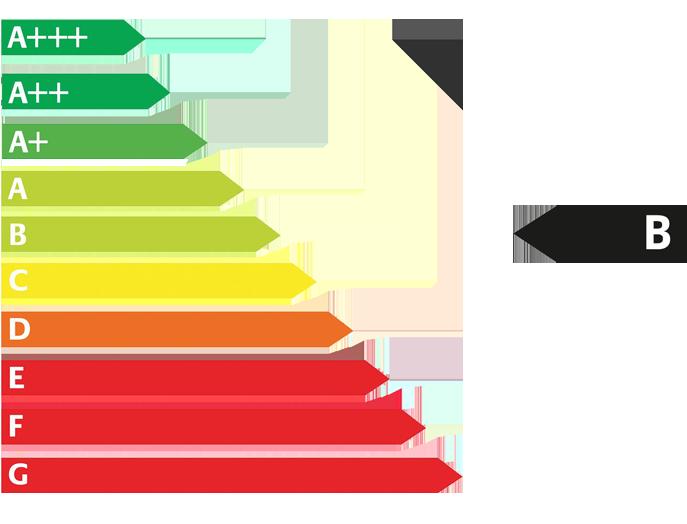 CO2 Effizenzwert B
